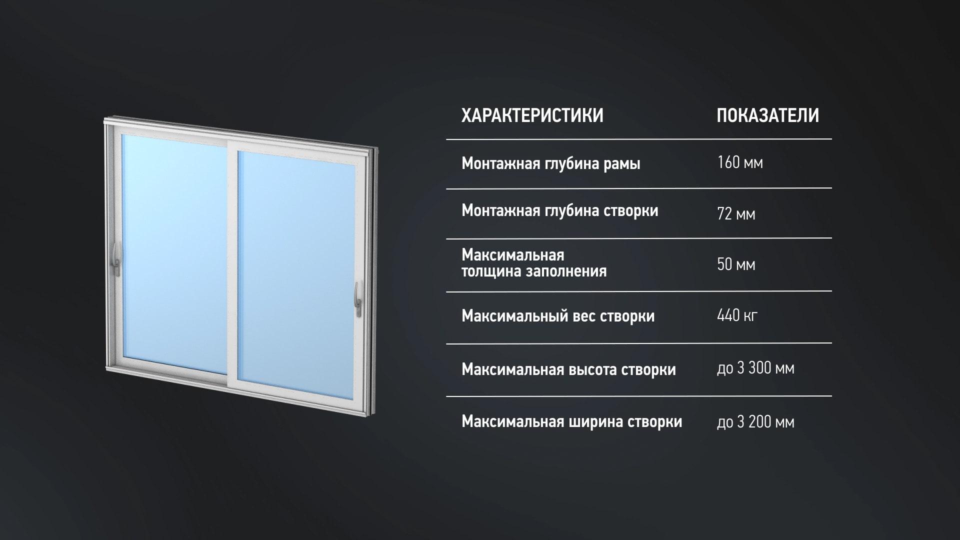 Характеристики системы ALT SL160