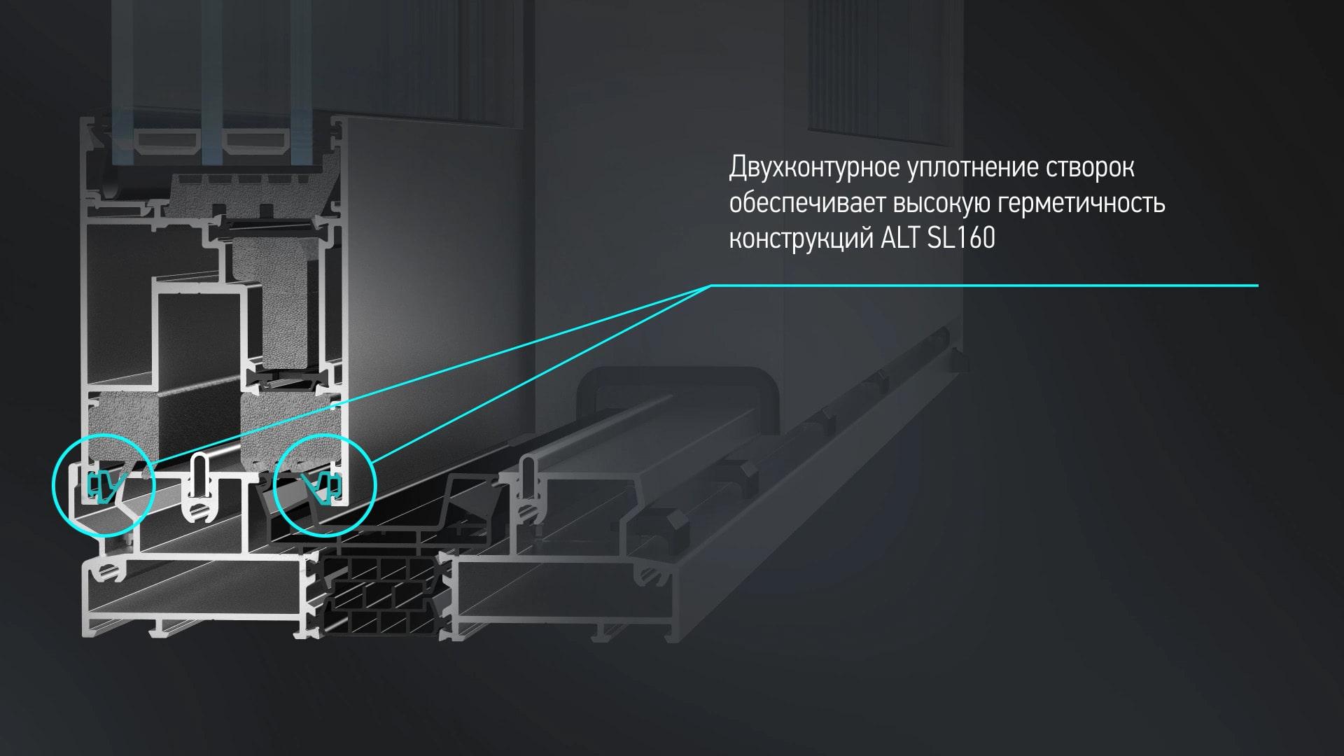 Двухконтурное уплотнение профиля ALT SL160