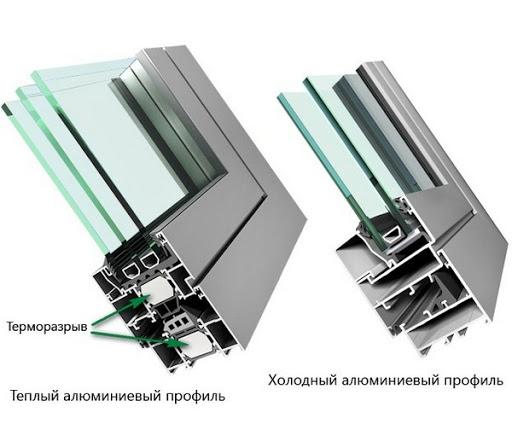 Холодное и теплое алюминиевое остекление